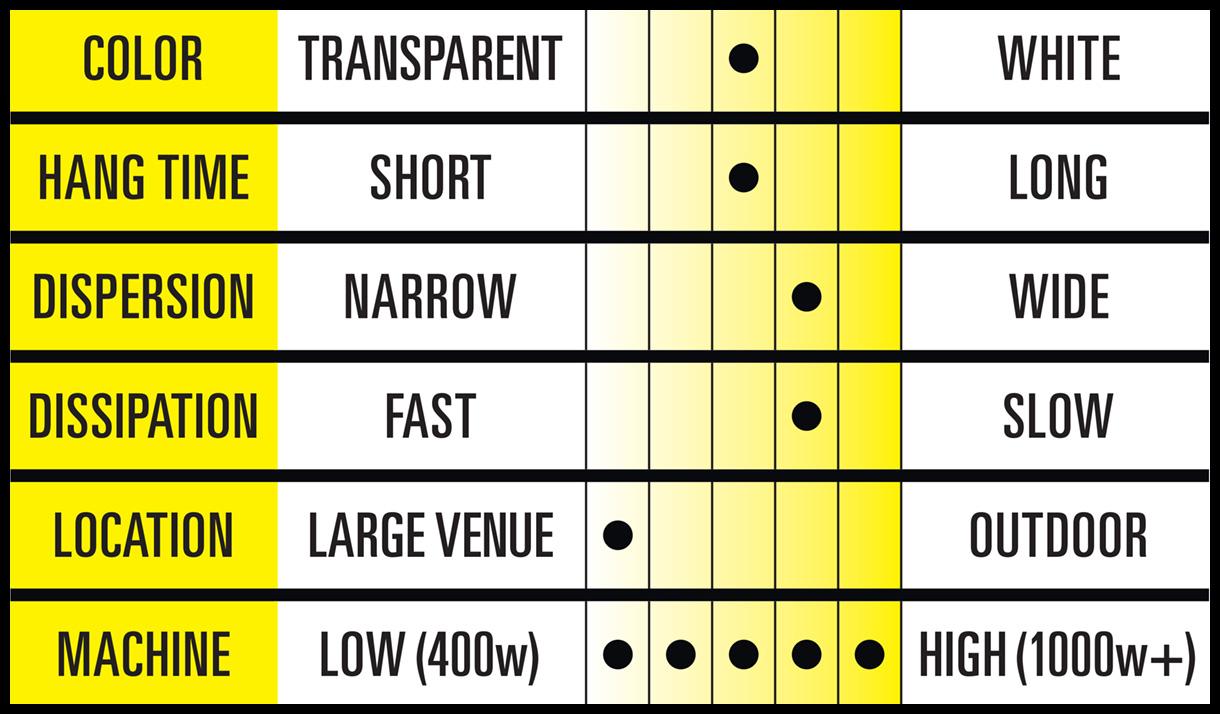 Black Labe Pro MDGF Chart
